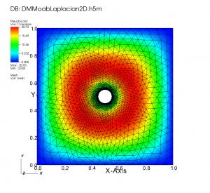 DMMoabLaplacian2D solution profile