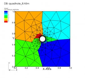 DMMoabLaplacian2D unstructured triangular mesh