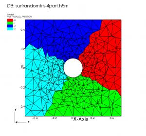 Random triangles with bad quality